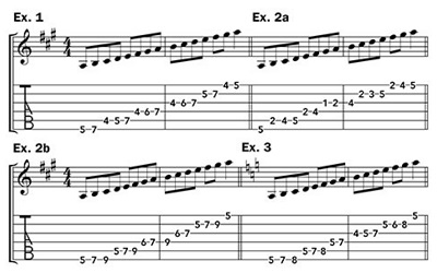 guitar scales lessons